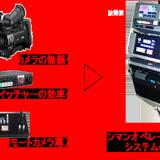 インタビュー動画撮影 AITZ