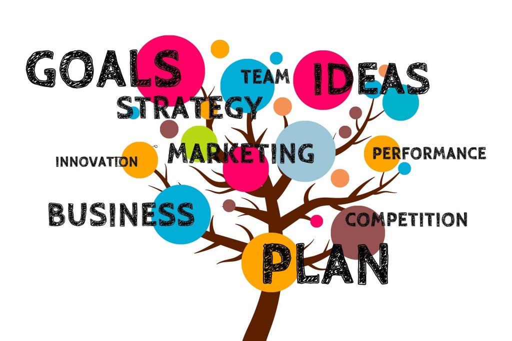 特許出願の際は、権利取得後の活用や製品化の手法などの戦略を練っておこう