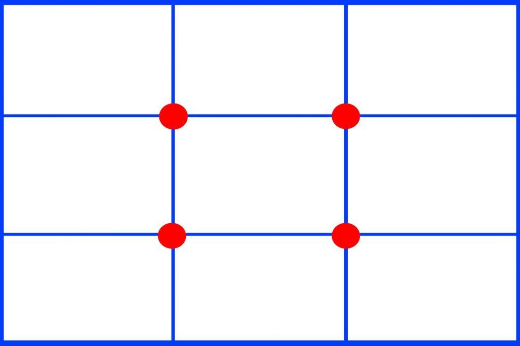 三分割法 図提供 Mphoto