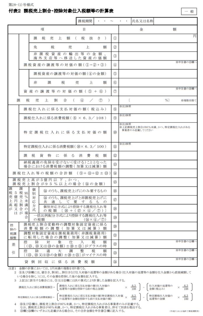 付表2 課税売上割合・控除対象仕入税額等の計算表