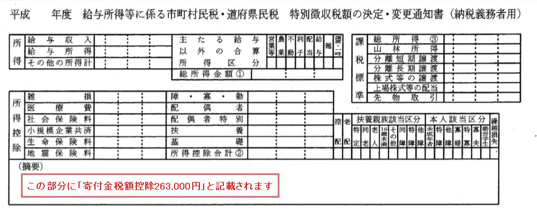 特別徴収税額決定通知書