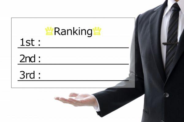 利益剰余金が多い起業ランキングTOP10