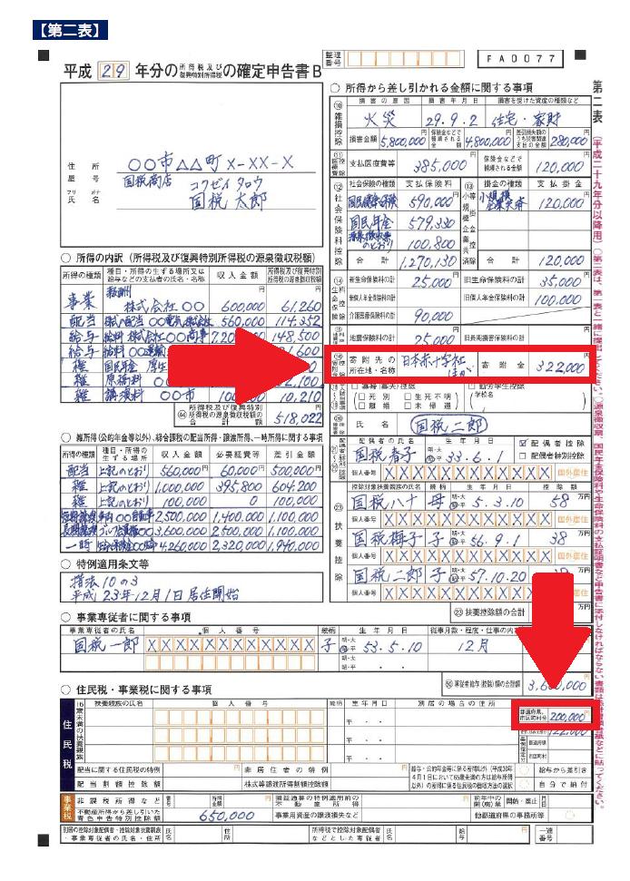 確定申告書B第一表の記入例 出典:国税庁を元に作成