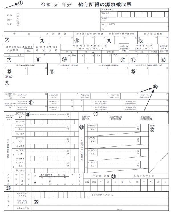 源泉徴収票 見方 パート